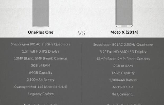OnePlus One Motorola
