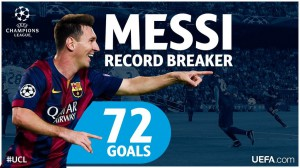 Leo Messi re d'Europa, segna 74 gol in Champions League